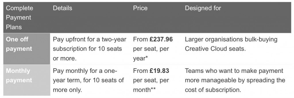 adobe_cc_pricing_info